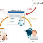 なぜGoogle AdSenseがお勧めなのか?収益は上がるの?