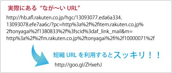 短縮URLの例