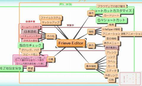 tree_fip