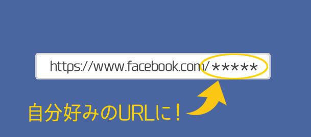 FacebookのURLを変更