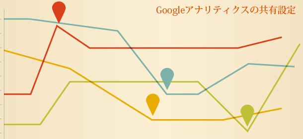 Googleアナリティクスの共有設定