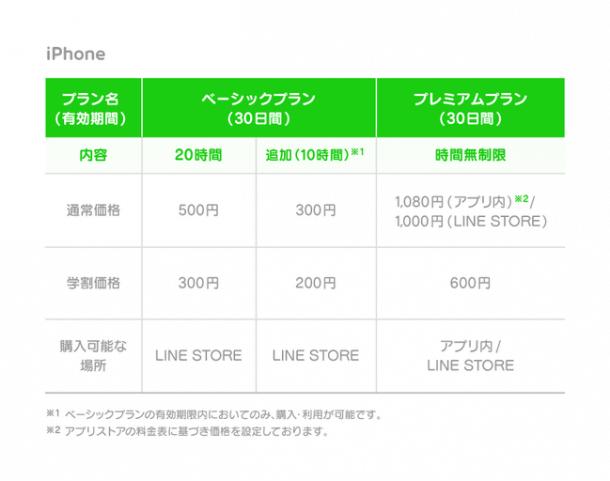 line-music01