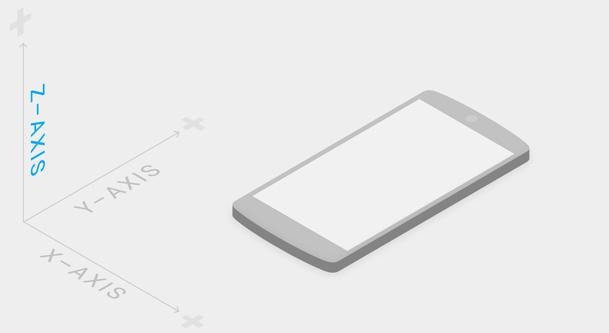 マテリアルデザインのガイドラインと素材