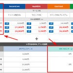 SEOの要素である独自SSLが年1,000円と激安なので申し込んでみた!