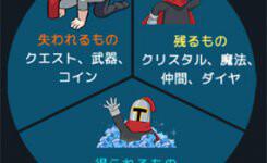 【攻略】中年騎士ヤスヒロでクリスタルを効率的に貯める