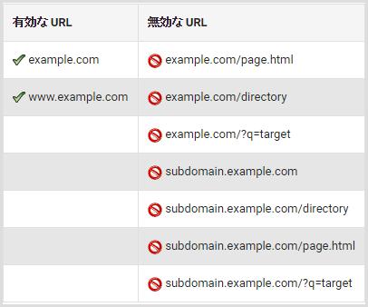adsense-domain