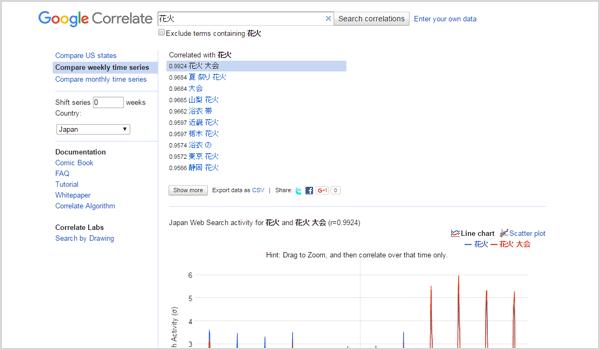Google Correlateの使い方