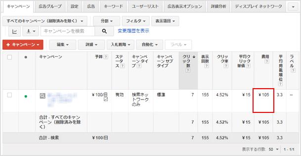 予算100円