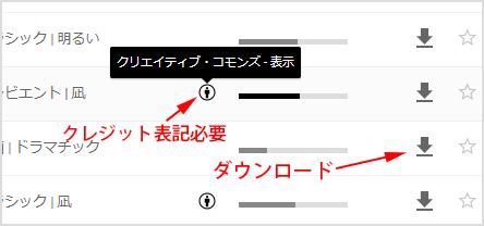 YouTube オーディオライブラリーでのクレジット表記について
