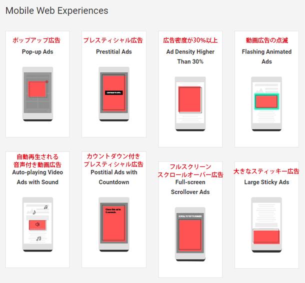 モバイル版の広告基準
