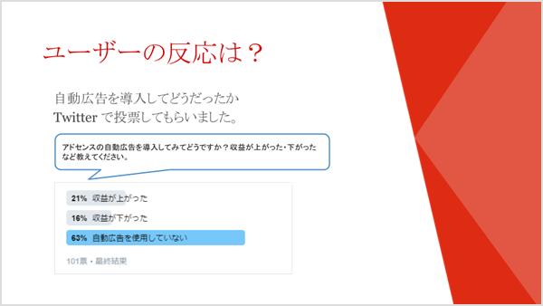 ユーザーの反応