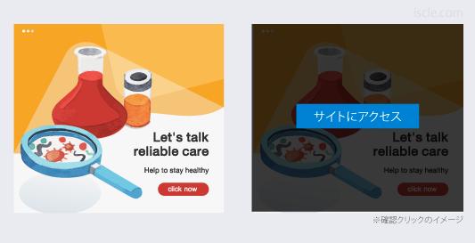 AdSense の確認クリックのイメージ